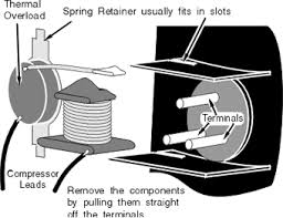refrigerator is not cold and compressor is not running chapter  removing refrigerator compressor starting components