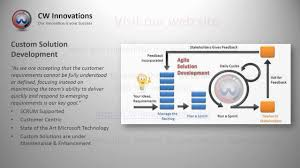 Webninar Innovative Solutions For Casewise Software And Ea Bpm