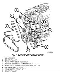 Repair Guides   Engine Mechanical  ponents   Accessory Drive besides SOLVED  Free picture serpentine belt diagram 2006 chrysler   Fixya moreover david  Author at serpentinebelthq     Page 10 of 15 further 2006 3 7 Jeep Grand Cherokee Serpentine Belt Diagram   Auto Engine further Chrysler 3 8 Engine Diagram 3 8 Serpentine Belt Diagram Wiring furthermore  together with Serpentine belt routing for a 2004 Sebring 2 4L engine   Fixya as well Repair Guides   Engine Mechanical  ponents   Accessory Drive also 1996 Plymouth Voyager Serpentine Belt  Noises Problem 1996 furthermore Drive belt diagram for 2008 dodgecarvan 3 8   Fixya likewise SOLVED  Belt routing diagram for 2002 ford escort zx2   Fixya. on chrysler 3 8 serpentine belt diagram