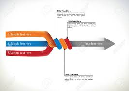 Conceptual Flow Chart Presentation Flow Chart With Three Component Arms Uniting To