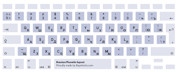 Enjoy the videos and music you love, upload original content, and share it all with friends, family, and the world on youtube. Macbook Keyboard Layout Identification Guide Keyshorts Blog