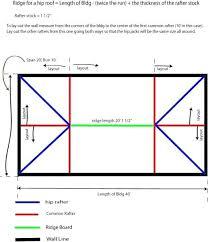 Half Hip Roof Calculator Leery Info