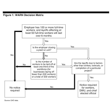 Fundamentals Of Human Resources Strategic Planning Sample