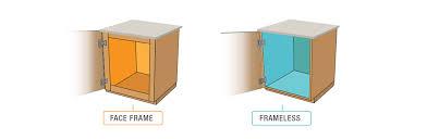 cabinet type