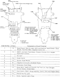 91 honda fuse box diagram 91 wiring diagrams