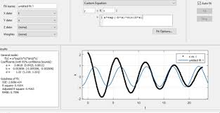 while the step response i know that its hard to fit due to external noises i dont understand why for the impulse response matlab curve fitting toolbox is
