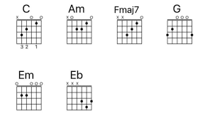 So pick up your acoustic or electric guitar and take a shot at one of these 40 simple songs that any beginner can master with the help of fender play. Easy Love Songs On Guitar The Essential Guide