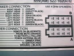 fiat punto mk audio wiring diagram wirdig fiat panda stereo wiring diagram fiat wiring diagrams for car