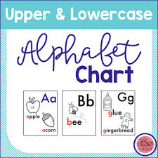 Uppercase And Lowercase Alphabet Chart Posters With Pictures