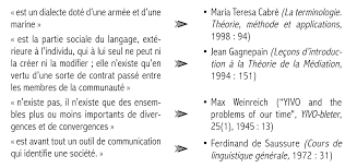 Citation Italienne Avec Traduction Citation Damour