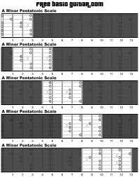 Free Online Guitar Lessons Printable Minor Pentatonic Scale