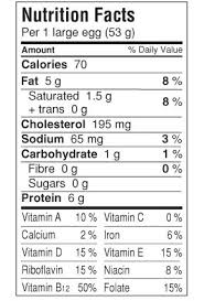 Chicken Egg Nutrition Chart Egg Nutrition Egg Calories Nutritional Content Of Eggs