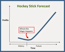 Looking For The Hockey Stick On Your Growth Chart Royal