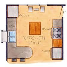Small Picture Best 25 Small kitchen peninsulas ideas on Pinterest Kitchen