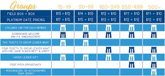 Cyclones Hockey Seating Chart Brooklyncyclones Com Group Tickets