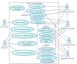 uml   online job portal system use case diagrams   stack overflow    onlinejobportalsystemversionmodified  edit   i feel unsatisfied   my use case diagram