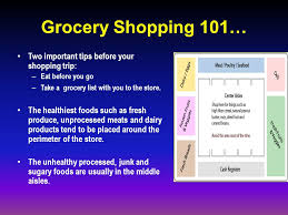 Grocery List Inspiration Healthy Grocery Shopping James R Ginder MS NREMTPICHES Health