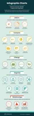 Social Media Comparison Chart Social Media Comparison Infographic Collection