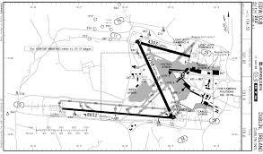 Kia rio headlight wiring diagram kia rio headlight wiring diagram nissan diagram 97