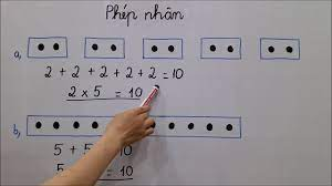 Toán lớp 2- Phép nhân. Đk Lớp Toán online của cô Lan 0968 035 669 - YouTube