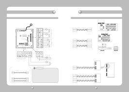 lorex security camera wiring diagram best of fine lorex camera lorex poe camera wiring diagram lorex security camera wiring diagram best of fine lorex camera wiring schematic s electrical diagram ideas