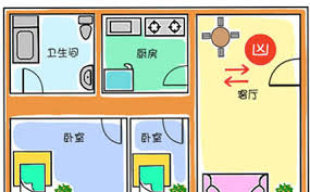 feng shui front doorTop 7 Must See Kitchen Feng Shui Taboos  Feng Shui Beginner