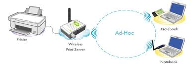 ugl2454 su2 for a simple wireless network out access point the wireless print server can be setup in ad hoc mode