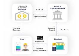 fuzex card 30 crypto credit debit