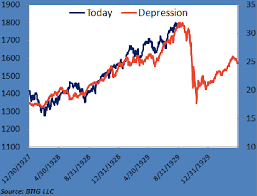 Market Chart Today Chart Comparing Now To Great Depression Crash