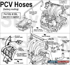 vacuum lines ford bronco forum originally posted by rocknrod view post