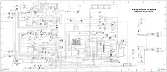 Jeep cj wiring diagram stylesyncme