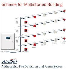 dukane actuator wiring diagram 30 wiring diagram images wiring Linear Actuator Wiring Diagram at Dukane Actuator Wiring Diagram