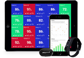 to get started all you need is a boltt wearable boltt club app and a big screen