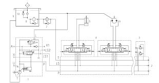 linde hydraulics uk linde hydraulics circuit diagram datasheet 1 hydraulic pump