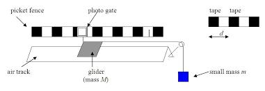 lab4 fig2 jpg