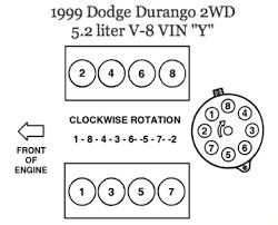 2000 dodge durango transmission wiring diagram wiring diagrams 2000 dodge durango ignition wiring diagram at 99 Durango Wiring Diagram