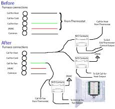 free sample furnace wiring diagrams with thermostat wiring diagram Wiring Diagram For Furnace furnace how to wire diagrams easy simple detail ideas general example best routing install example setup wiring diagram for furnace blower motor