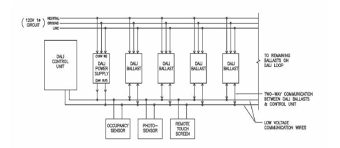 dali wiring diagram wiring diagram site dali wiring diagram