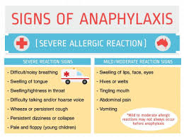 Allergic Reaction Chart Allergies Basic Info You Need To Know Medical Diagnosis
