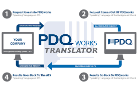 integrated solutions pdq screening by translating the formats and protocols of the individual ats providers into a common format pdqworks makes the integration of your system not only