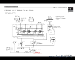 wiring diagram ez go golf cart 1991 wiring discover your wiring kubota 900 wiring diagram wiring diagram moreover 1983 ezgo golf cart
