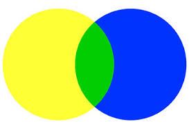 Yellow Blue Green What Colors Make Green What Two Colors Make Green
