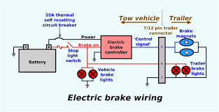 electric brake controller wire diagram data wiring diagrams \u2022 wiring diagram for a trailer socket electric brake controller wire diagram best of wiring diagram image rh mainetreasurechest com brake wiring diagram trailer lights wire diagram