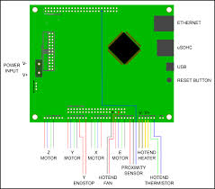 mini height sensor board david crocker s solutions blog duet0 6 brd 0 78 1 duet 0 6 electronics wire