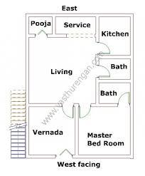 West facing House Plan 6 west facing house plan 6 vasthurengan com on west facing house vastu plan with pooja room