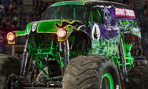 Greensboro Coliseum Seating Chart Monster Jam Monster Jam Triple Threat Series Up To 22 Off