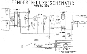 pioneer car stereo wiring schematic images vintage les paul wiring schematic wiring diagram schematic online