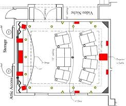 Small Picture Home Theater Design Layouts HOME THEATER ROOM LAYOUT Home