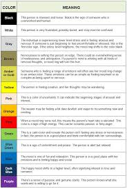 Mood Ring Color Meanings Mood Ring Colors And Meanings Chart - - gif