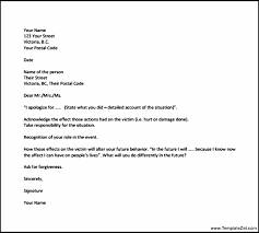 Apology Letter Format for Mistake